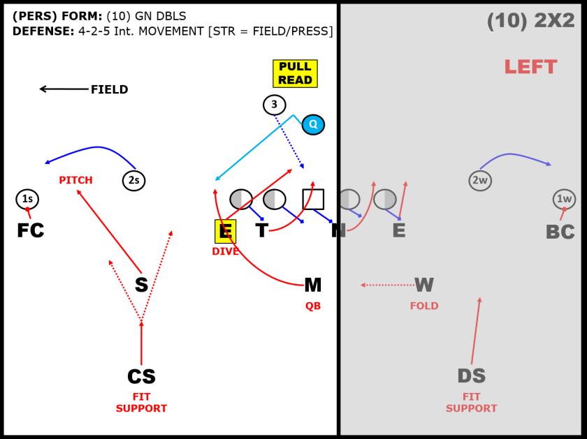 03-base-movement-pull